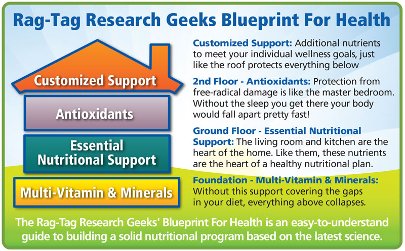 J163-RTRG-Blueprint-for-Health-md